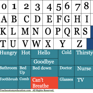 alphabet board tracheostomy